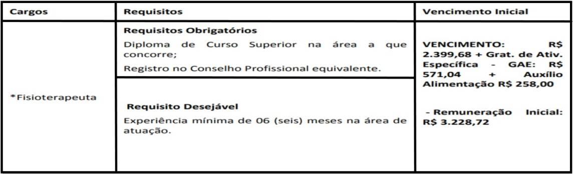 teste do pai 1 49 - Processo Seletivo SEGEP RO 2020: Inscrições abertas!