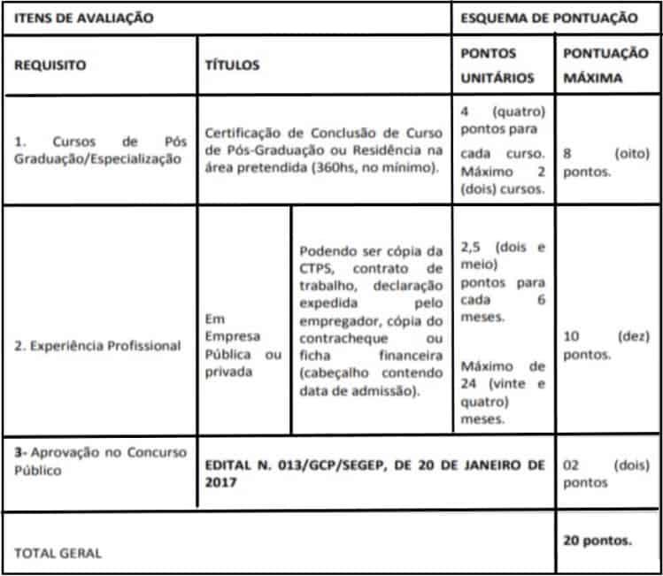 teste do pai 1 50 - Processo Seletivo SEGEP RO 2020: Inscrições abertas!