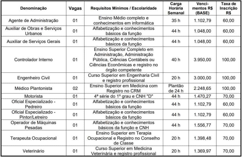 teste do pai 1 52 - Concurso Prefeitura Municipal de Nazareno MG 2020