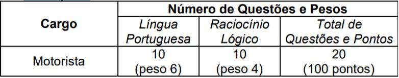 teste do pai 1 54 - Concurso Prefeitura Municipal de Nazareno MG 2020