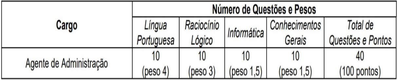 teste do pai 1 56 - Concurso Prefeitura Municipal de Nazareno MG 2020