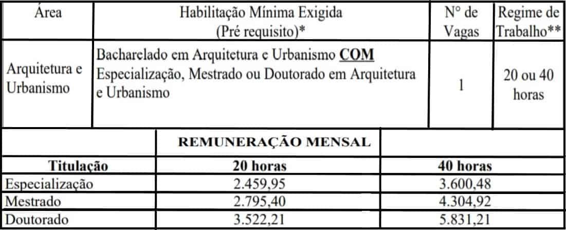 teste do pai 1 63 - Processo Seletivo IFSULDEMINAS 2020: Inscrições encerradas