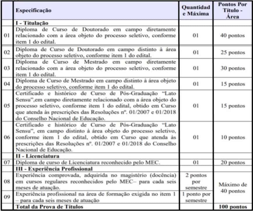 teste do pai 1 64 - Processo Seletivo IFSULDEMINAS 2020: Inscrições encerradas