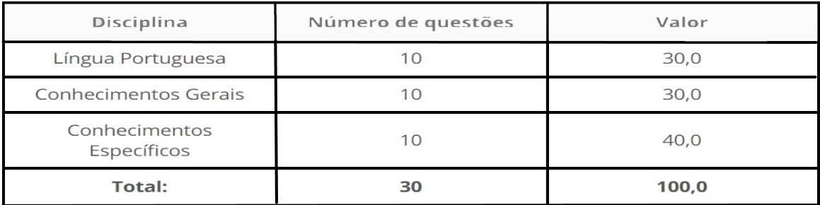 teste do pai 1 67 - Concurso Prefeitura de Passagem - PB