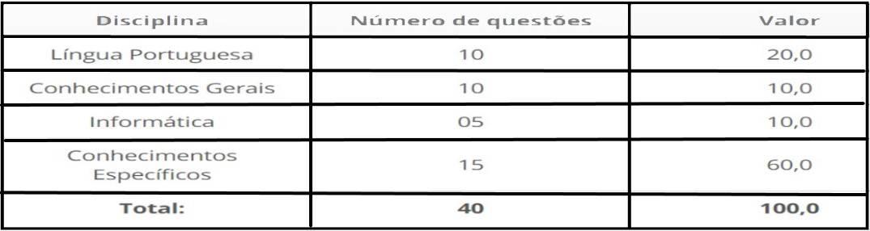 teste do pai 1 68 - Concurso Prefeitura de Passagem - PB
