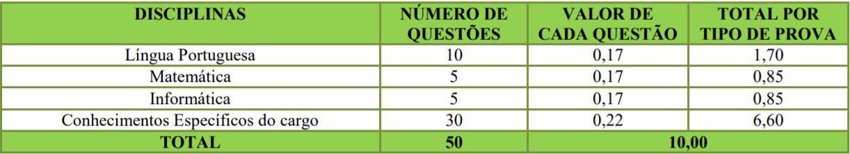 teste do pai 1 7 - Concurso Instituto de Previdência de Videira SC