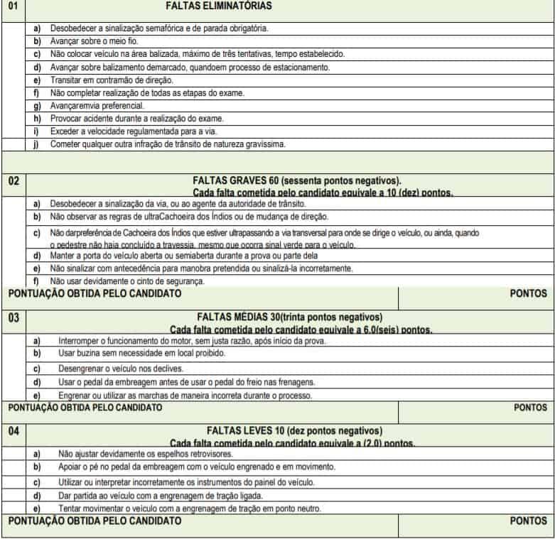 teste do pai 1 74 - Concurso Prefeitura de Cachoeira dos Índios PB: Provas dia 01/11