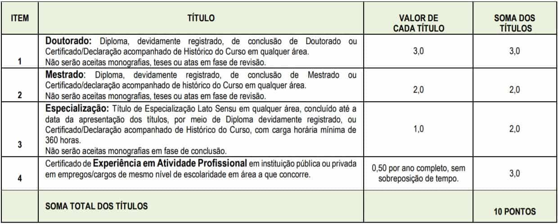 teste do pai 1 75 - Concurso Prefeitura de Cachoeira dos Índios PB: Provas dia 01/11