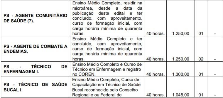 teste do pai 1 77 - Processo Seletivo Prefeitura de Chiador - MG:
