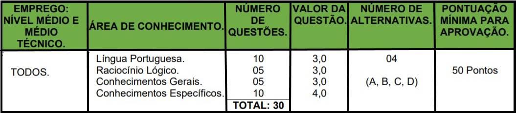 teste do pai 1 79 - Processo Seletivo Prefeitura de Chiador - MG: