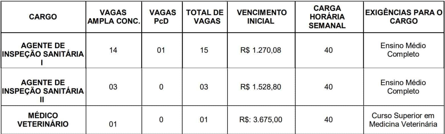 teste do pai 1 8 - Processo Seletivo Prefeitura de Chupinguaia RO: Inscrições encerradas com 19 vagas para saúde!