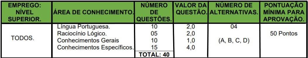 teste do pai 1 80 - Processo Seletivo Prefeitura de Chiador - MG: