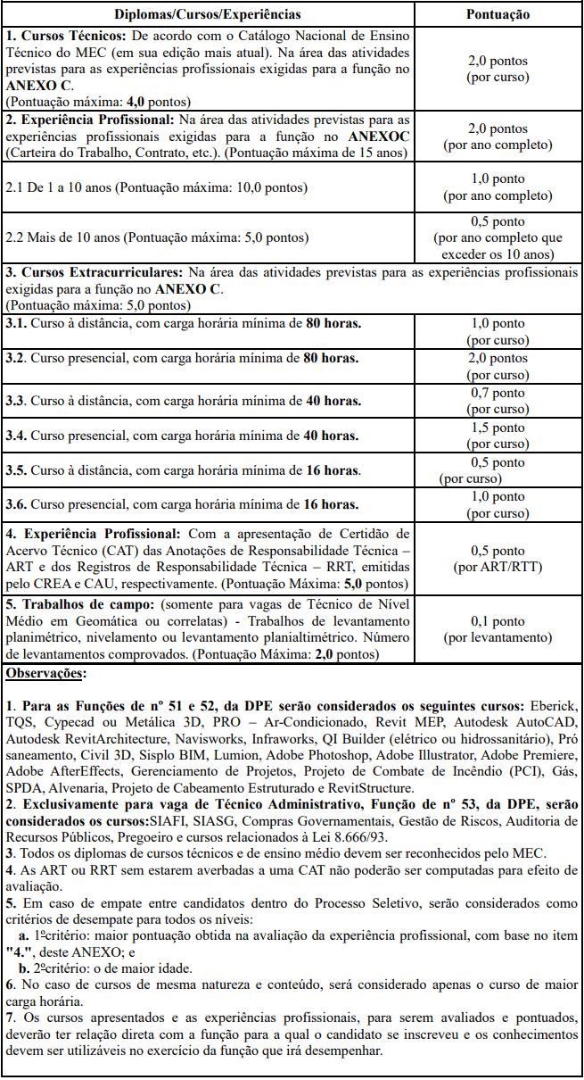 titulos 2 1 - Processo Seletivo Exercito DEC 2020: Inscrições encerradas
