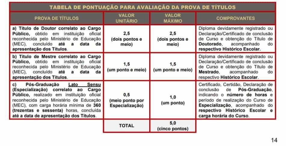 titulos 2 - Concurso PGM de Itaquaquecetuba SP: Inscrições abertas