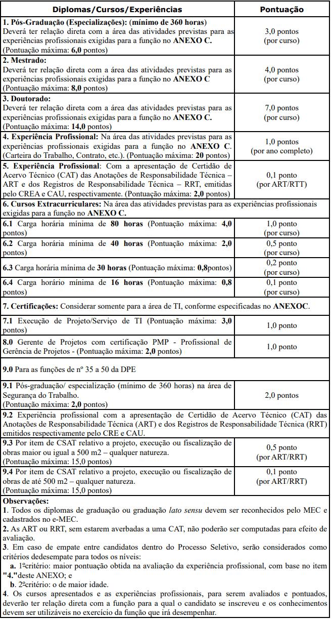 titulos 2 - Processo Seletivo Exercito DEC 2020: Inscrições encerradas