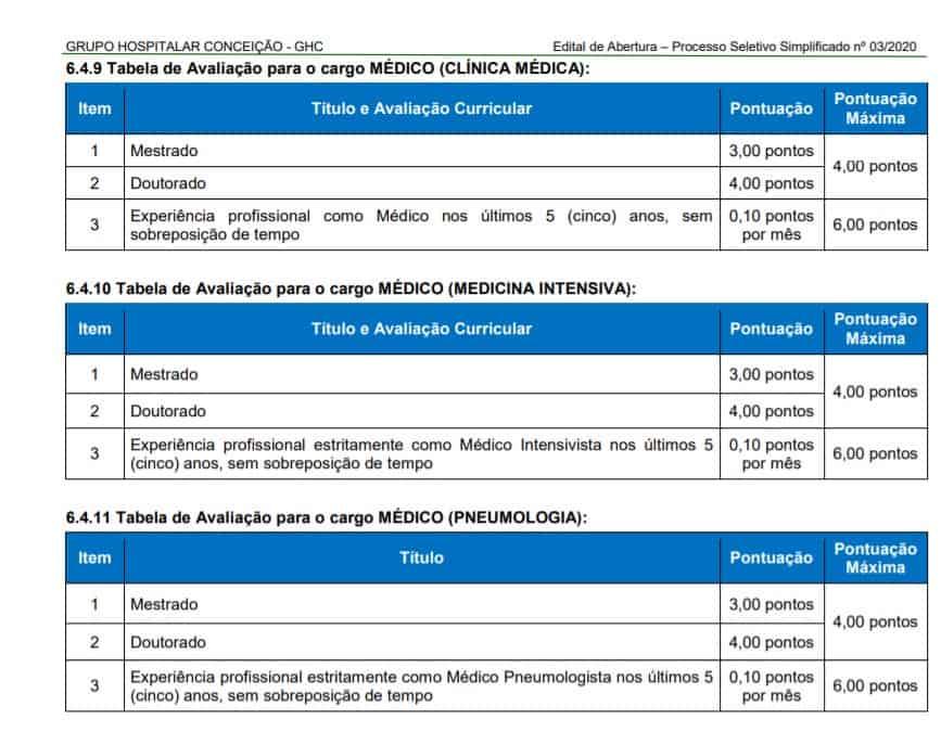 titulos 3 2 - COVID-19 Concurso GHC RS 2020: Inscrições encerradas
