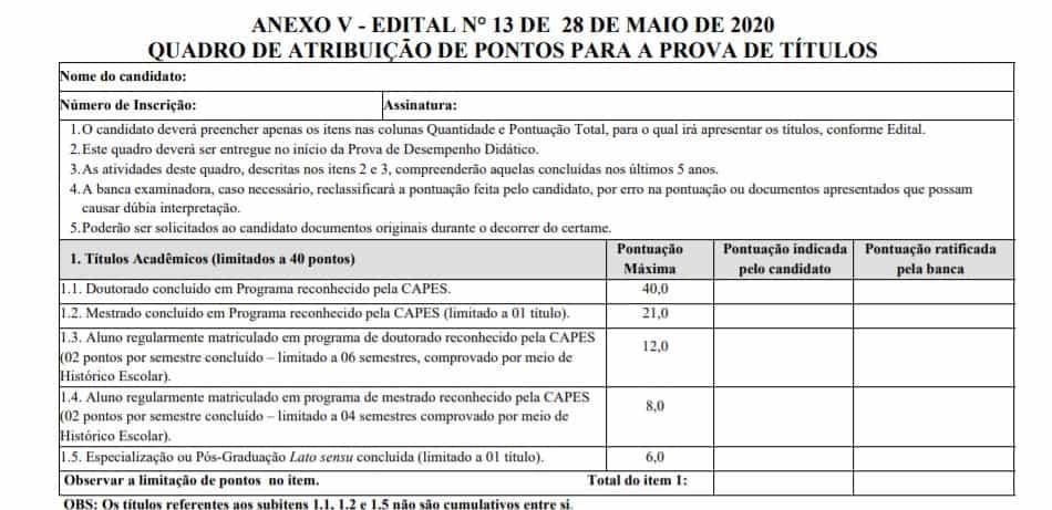 titulos 4 - Processo Seletivo IF Goiano 2020: Inscrições encerradas
