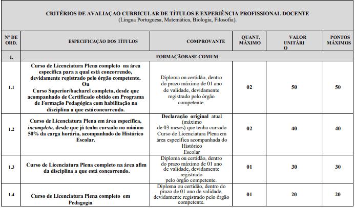 titulos 5 - Processo Seletivo Seduc MA 2020: Inscrições encerradas