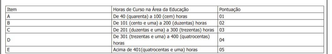 titulos no - Processo Seletivo Prefeitura de Treze Tílias SC 2020: Inscrições encerradas!
