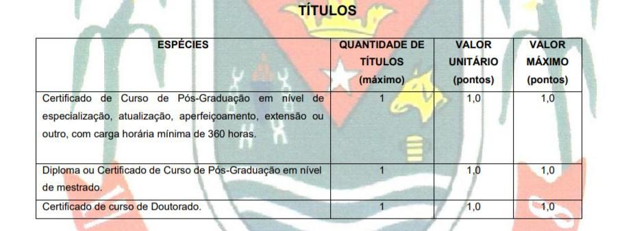 titulos - Concurso Prefeitura de Bia Fontes MG: Inscrições abertas!