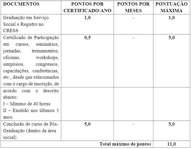 titulos1 1 - Concurso Prefeitura de Cerro Negro - SC 2020: Inscrições encerradas!