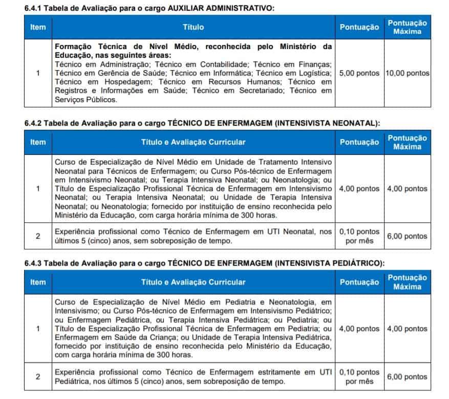 titulos1 - COVID-19 Concurso GHC RS 2020: Inscrições encerradas