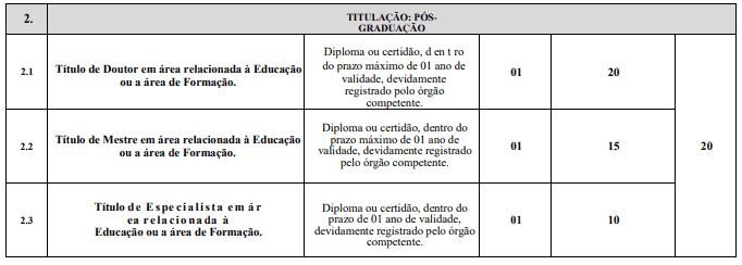 titulos2 - Processo Seletivo Seduc MA 2020: Inscrições encerradas
