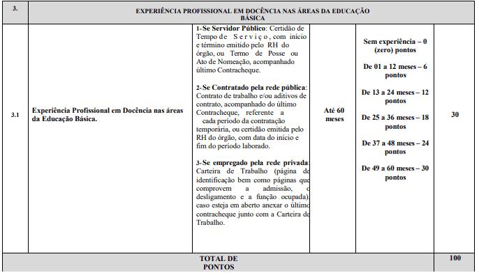 titulos3 - Processo Seletivo Seduc MA 2020: Inscrições encerradas
