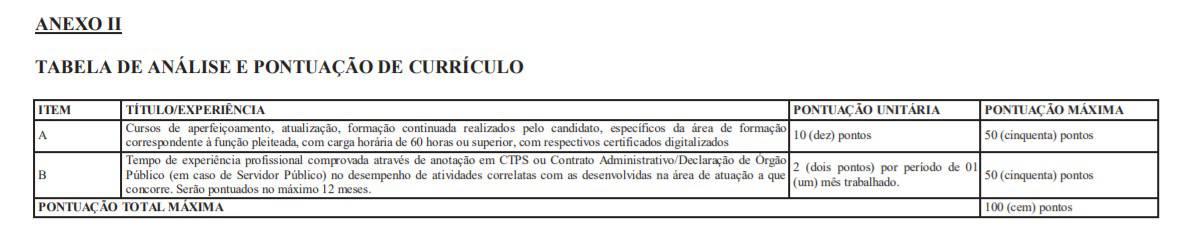 titulosooo - Processo Seletivo Prefeitura de Muriaé MG 2020: Inscrições encerradas!