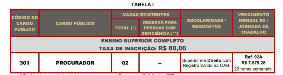 vaga - Concurso PGM de Itaquaquecetuba SP: Inscrições abertas
