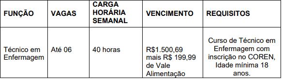 vagas 10 - Processo Seletivo Prefeitura de Catuípe - RS: Inscrições encerradas