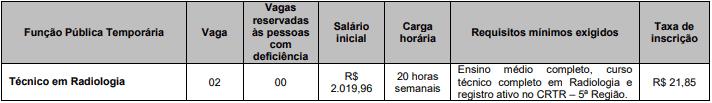 vagas 9 - Processo Seletivo Prefeitura de Ourinhos - SP: Inscrições encerradas
