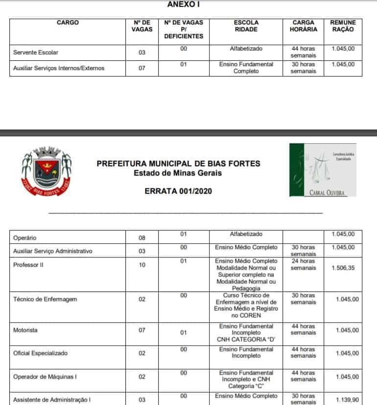 vagas1 1 - Concurso Prefeitura de Bia Fontes MG: Inscrições abertas!