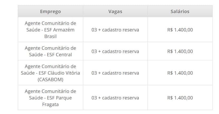 vagas3 - Processo Seletivo Prefeitura de Capão do Leão - RS: Provas adiadas