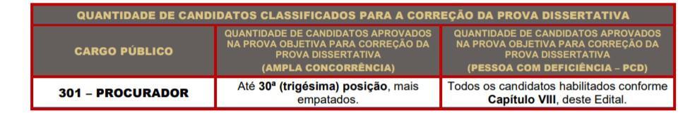 vauaj - Concurso PGM de Itaquaquecetuba SP: Inscrições abertas