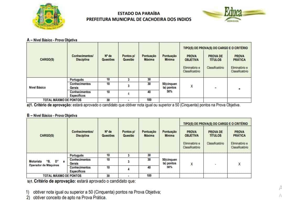 01 - Concurso Prefeitura de Cachoeira dos Índios PB: Provas dia 01/11