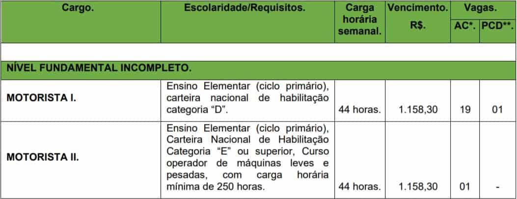 11 1 - Concurso Prefeitura Municipal de Chiador-MG: