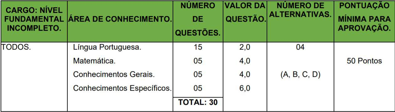 11 2 - Concurso Prefeitura Municipal de Chiador-MG: