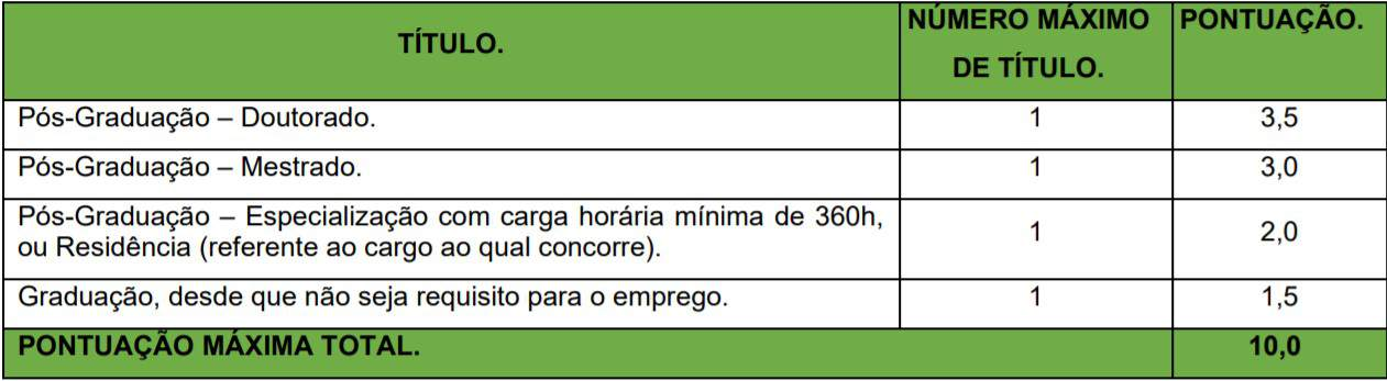 11 3 - Concurso Prefeitura Municipal de Chiador-MG: