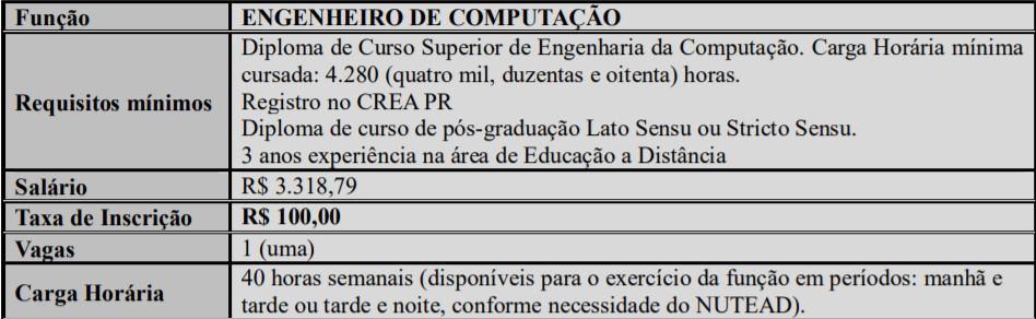 11 - Processo Seletivo Universidade Estadual UEPG PR: Inscrições encerradas