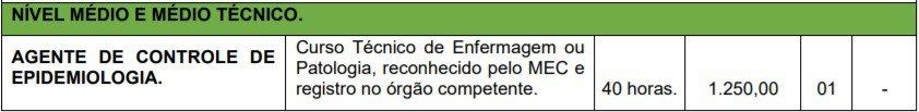 22 1 - Concurso Prefeitura Municipal de Chiador-MG: