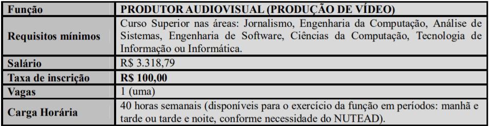 22 - Processo Seletivo Universidade Estadual UEPG PR: Inscrições encerradas