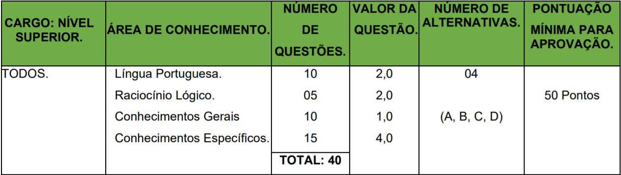33 3 - Concurso Prefeitura Municipal de Chiador-MG: