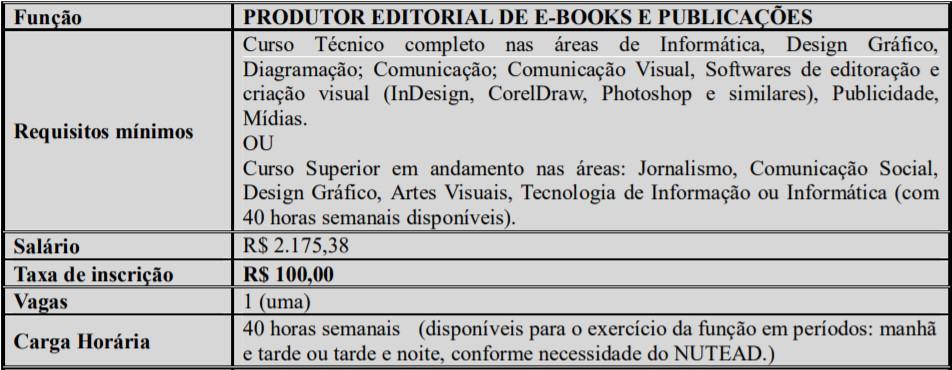 33 - Processo Seletivo Universidade Estadual UEPG PR: Inscrições encerradas