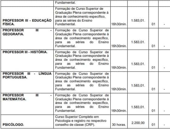 44 1 - Concurso Prefeitura Municipal de Chiador-MG:
