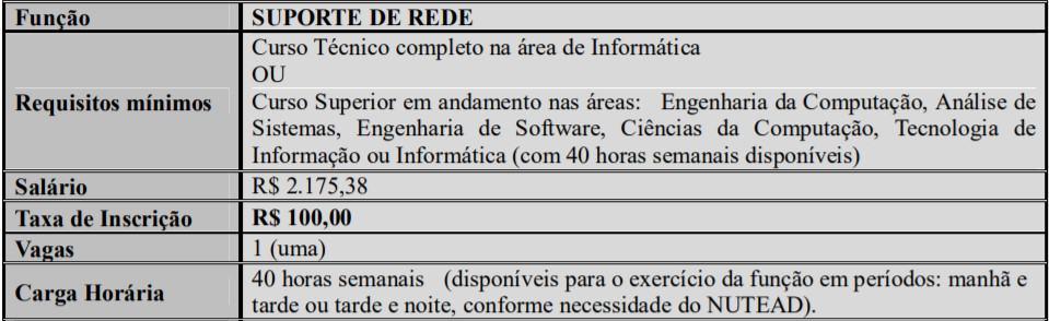 55 - Processo Seletivo Universidade Estadual UEPG PR: Inscrições encerradas