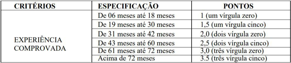 Anotação 2fb 3 - Processo Seletivo Prefeitura de Sinop - MT: Inscrições encerradas
