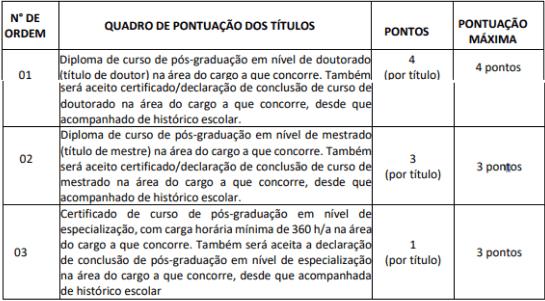 Avaliacao de titulos  - Concurso Prefeitura de Paranapoema PR: Inscrições encerradas