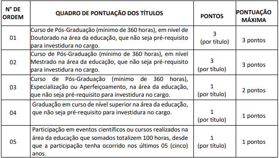 Avaliacao de titulos 1 1 - Concurso Prefeitura de Paranapoema PR: Inscrições encerradas