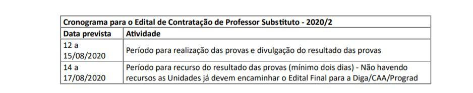 PROVAS 1 - Processo Seletivo UFMS 2020: Inscrições encerradas
